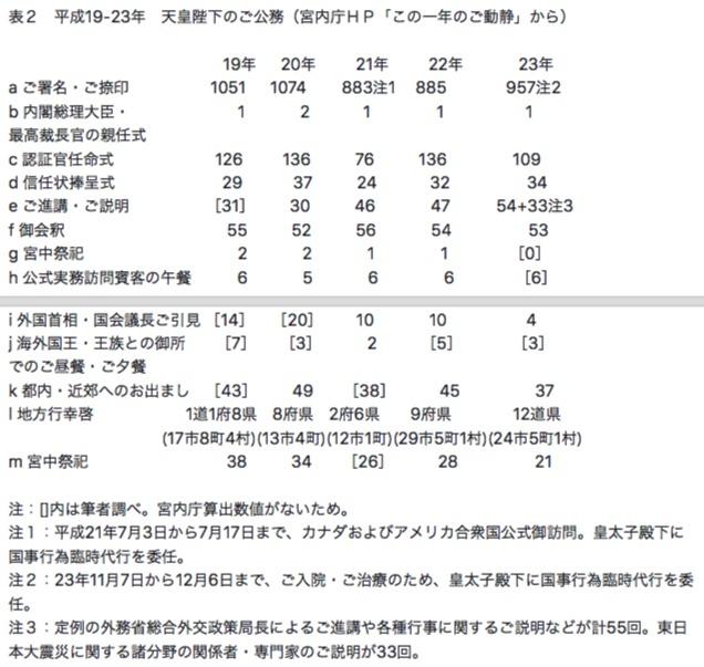 H19-23ご公務内訳.jpg