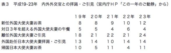 H19-23拝謁・ご引見.jpg