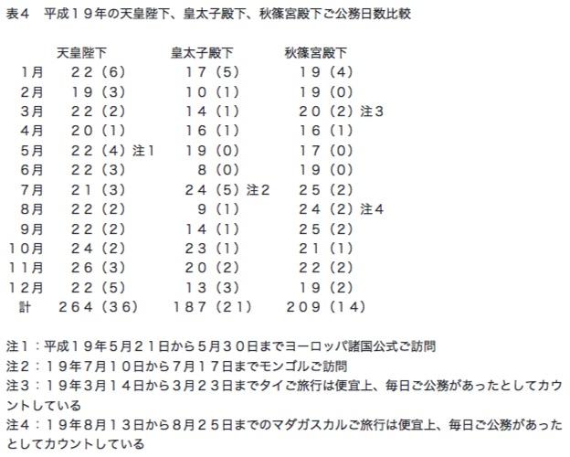 H19ご公務日数比較.jpg