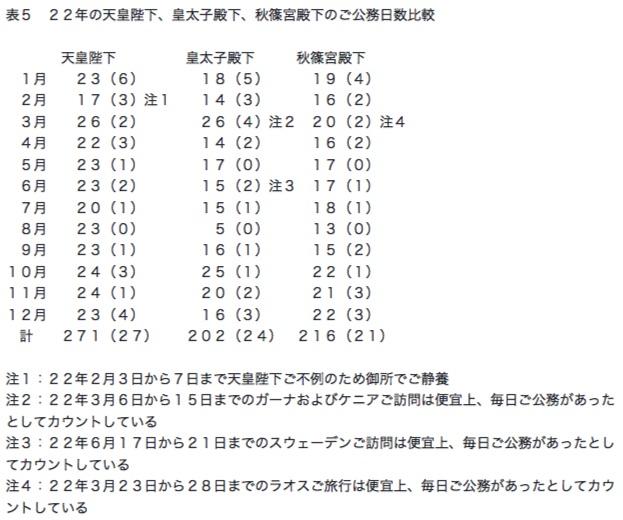 H22ご公務日数比較.jpg