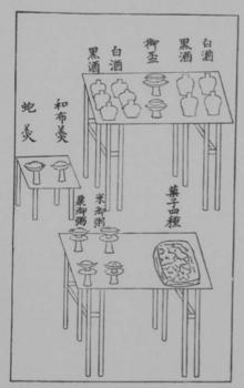 神饌物之図2@大嘗会便蒙@御大礼図譜.png