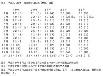 H19-23ご公務日数.jpg